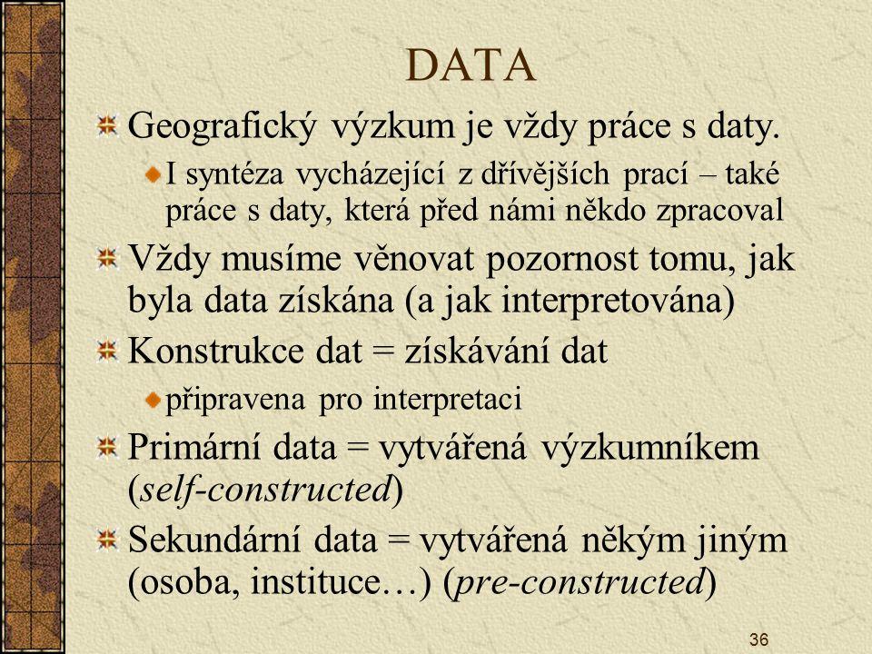 DATA Geografický výzkum je vždy práce s daty.