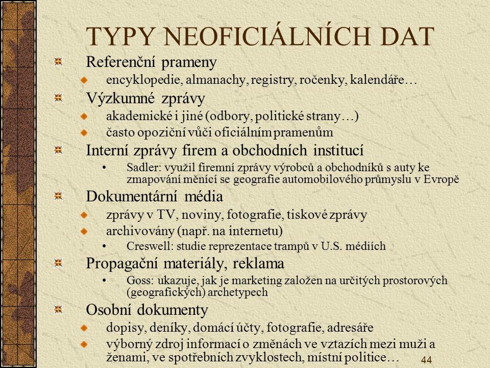 TYPY NEOFICIÁLNÍCH DAT