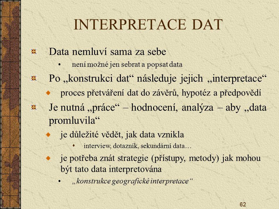 INTERPRETACE DAT Data nemluví sama za sebe