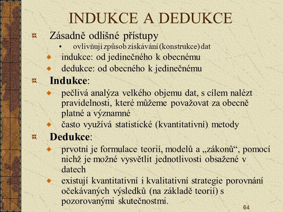 INDUKCE A DEDUKCE Zásadně odlišné přístupy Indukce: Dedukce: