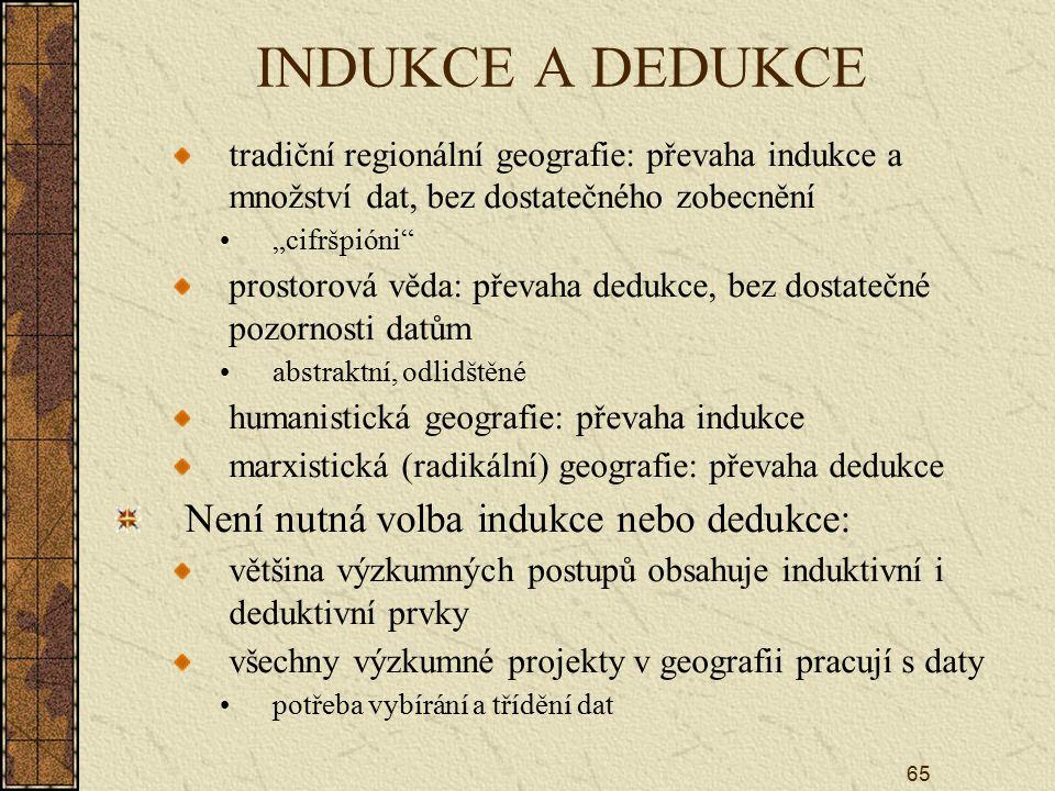 INDUKCE A DEDUKCE Není nutná volba indukce nebo dedukce: