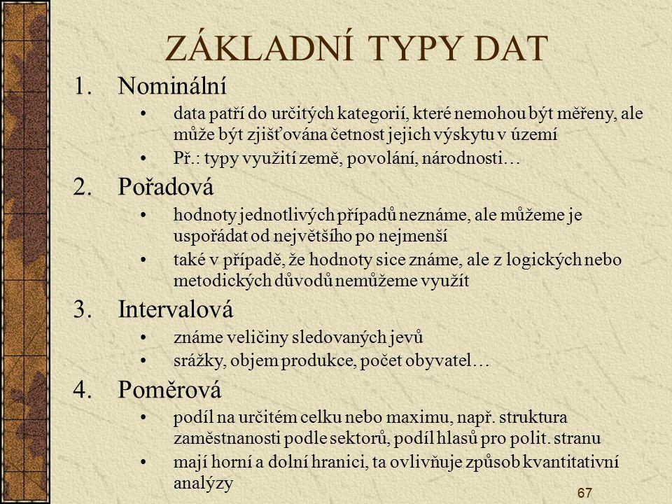 ZÁKLADNÍ TYPY DAT Nominální Pořadová Intervalová Poměrová