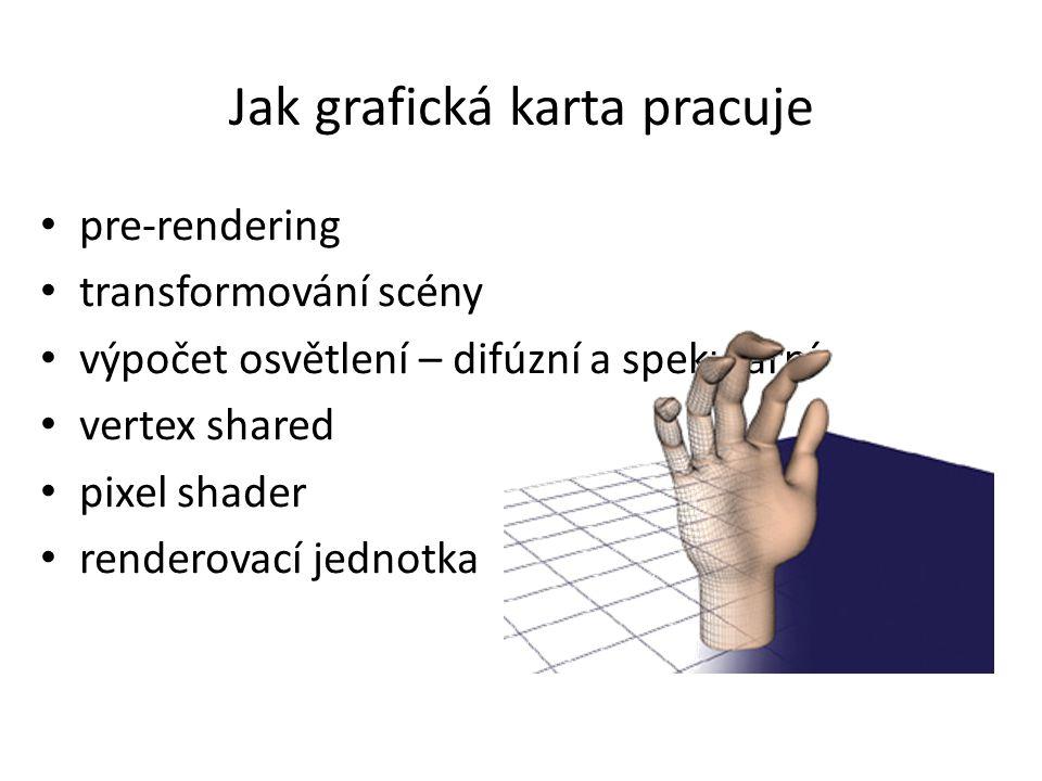 Jak grafická karta pracuje