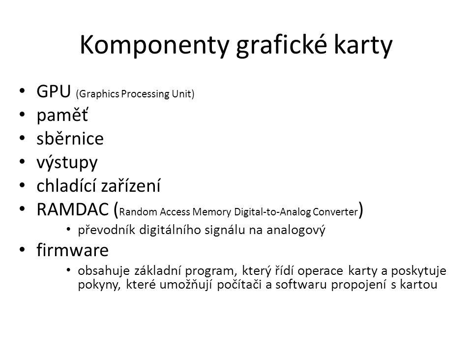 Komponenty grafické karty