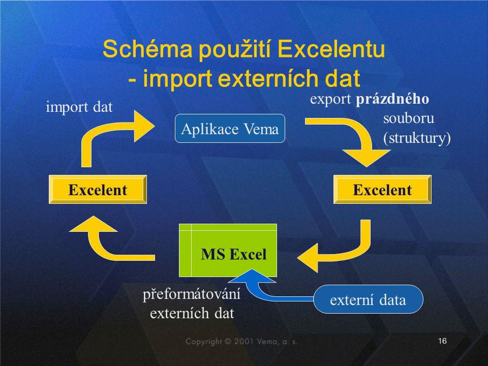 Schéma použití Excelentu - import externích dat