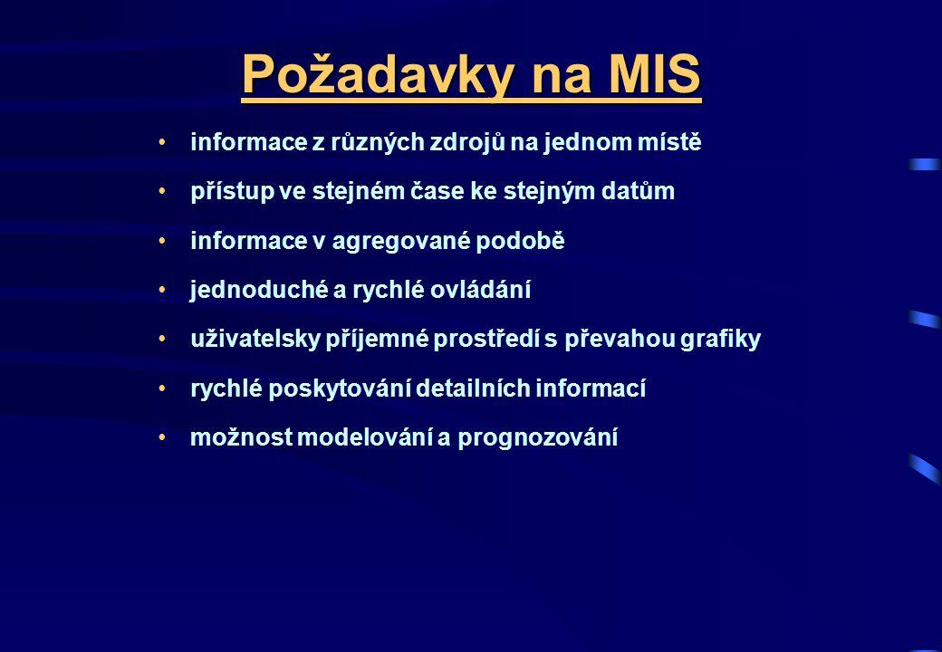Požadavky na MIS informace z různých zdrojů na jednom místě