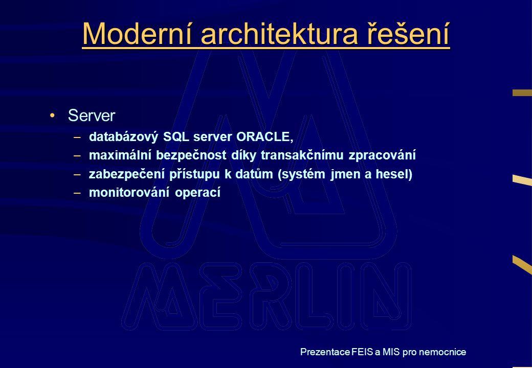 Moderní architektura řešení