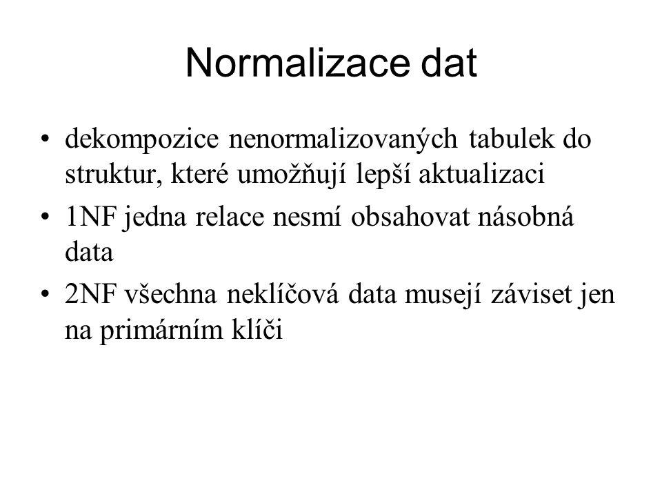 Normalizace dat dekompozice nenormalizovaných tabulek do struktur, které umožňují lepší aktualizaci.
