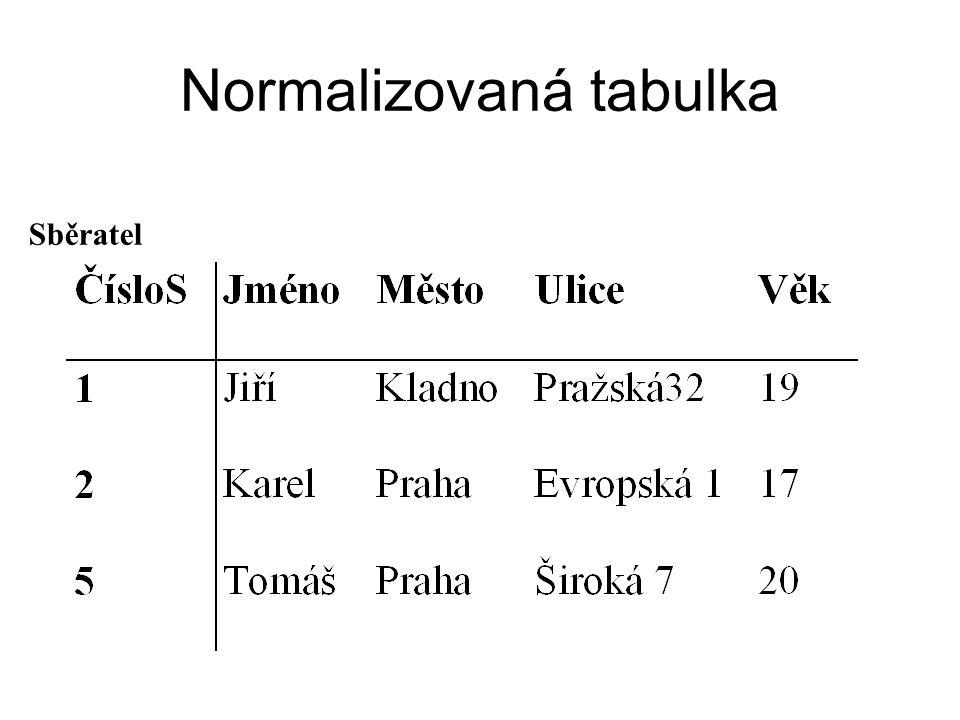 Normalizovaná tabulka