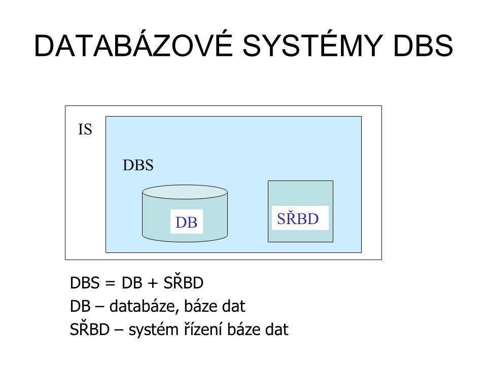 DATABÁZOVÉ SYSTÉMY DBS
