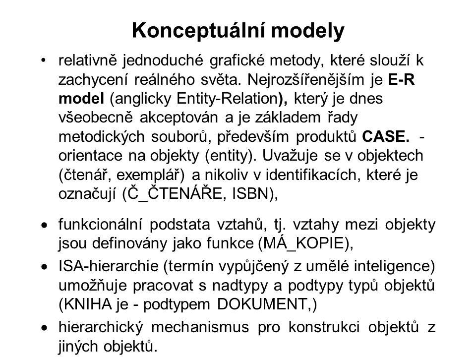 Konceptuální modely