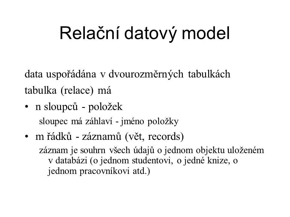 Relační datový model data uspořádána v dvourozměrných tabulkách