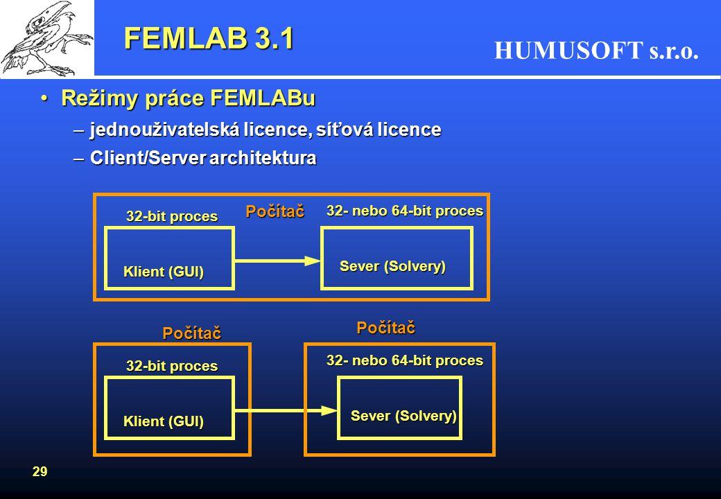 FEMLAB 3.1 Režimy práce FEMLABu