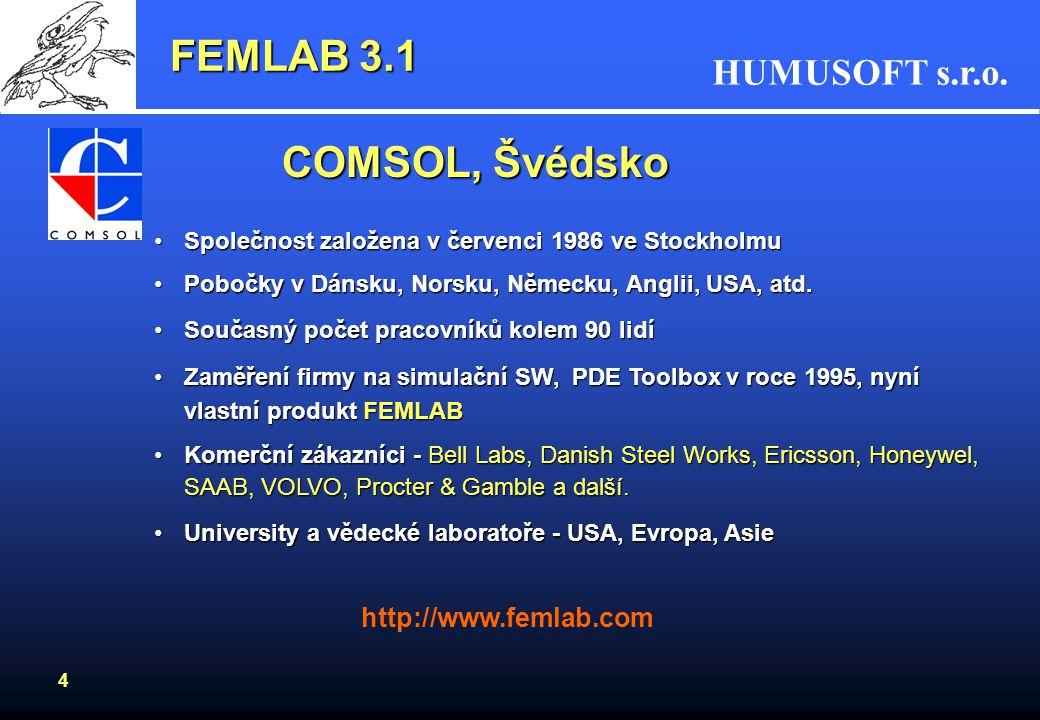 FEMLAB 3.1 COMSOL, Švédsko http://www.femlab.com