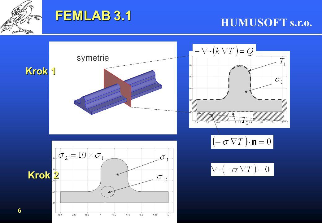 FEMLAB 3.1 Krok 1 symetrie Krok 2