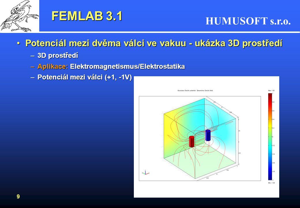 FEMLAB 3.1 Potenciál mezi dvěma válci ve vakuu - ukázka 3D prostředí