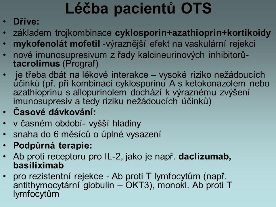 Léčba pacientů OTS Dříve: