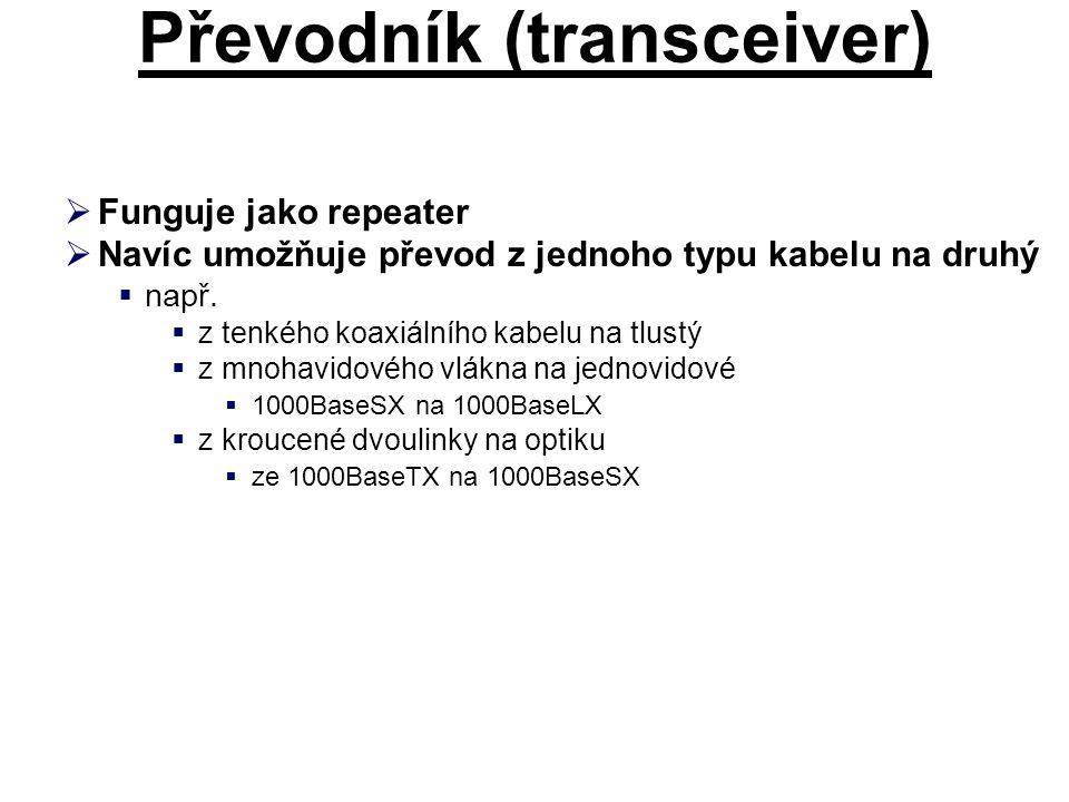 Převodník (transceiver)