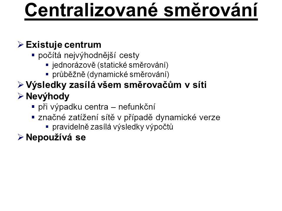 Centralizované směrování