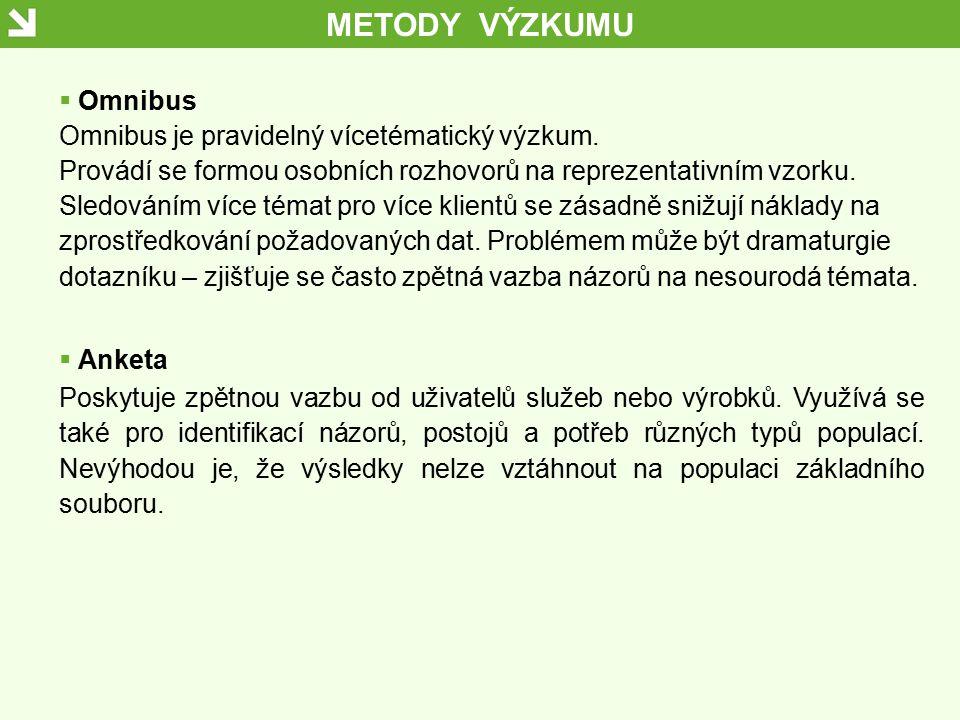 METODY VÝZKUMU Omnibus Omnibus je pravidelný vícetématický výzkum.