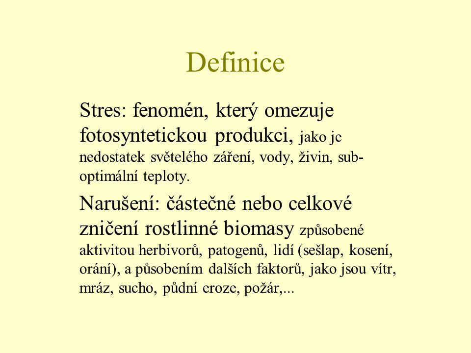 Definice Stres: fenomén, který omezuje fotosyntetickou produkci, jako je nedostatek světelého záření, vody, živin, sub-optimální teploty.