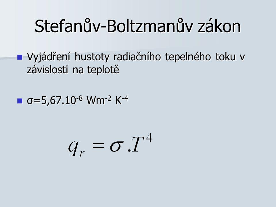Stefanův-Boltzmanův zákon
