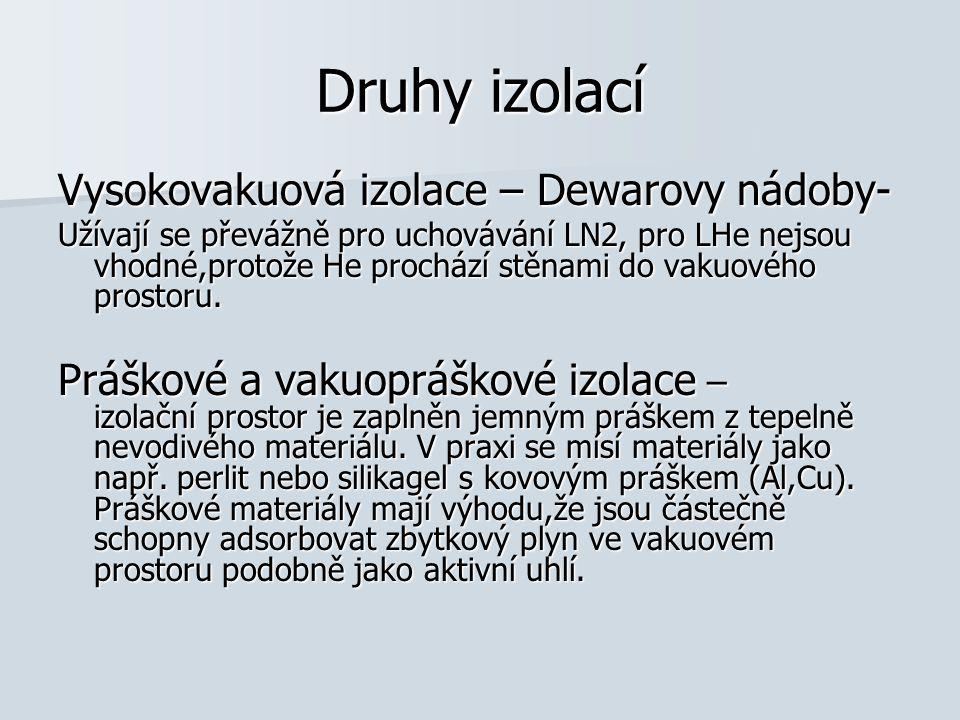 Druhy izolací Vysokovakuová izolace – Dewarovy nádoby-