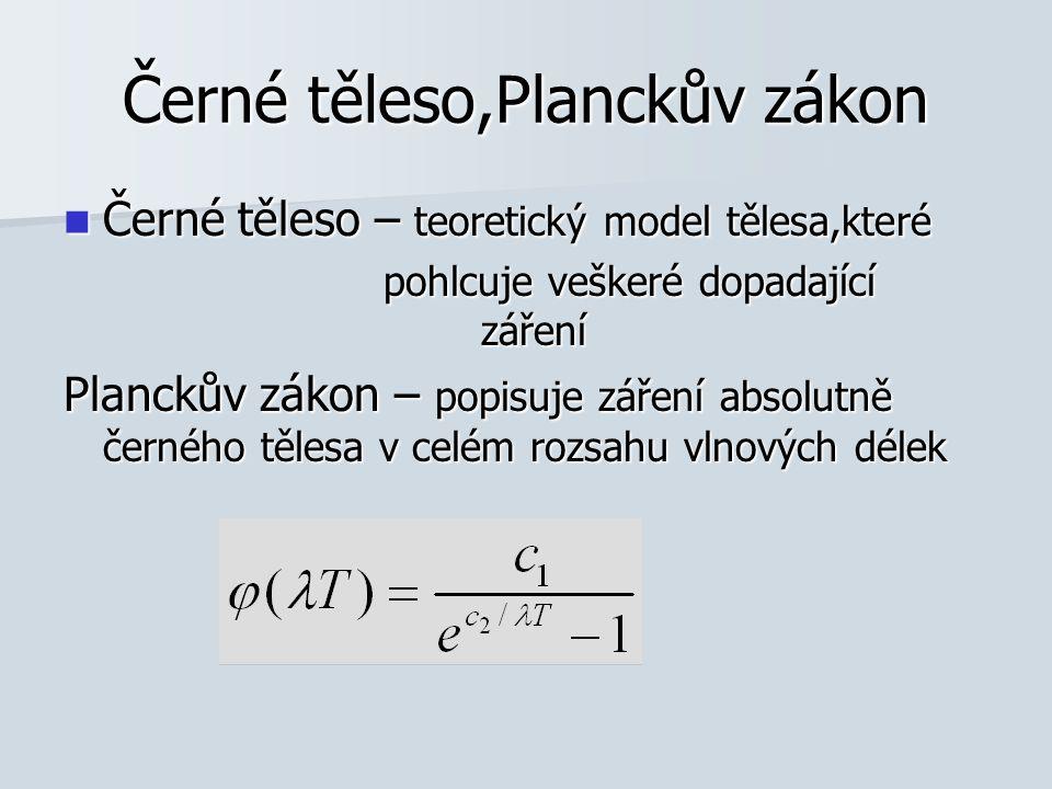 Černé těleso,Planckův zákon