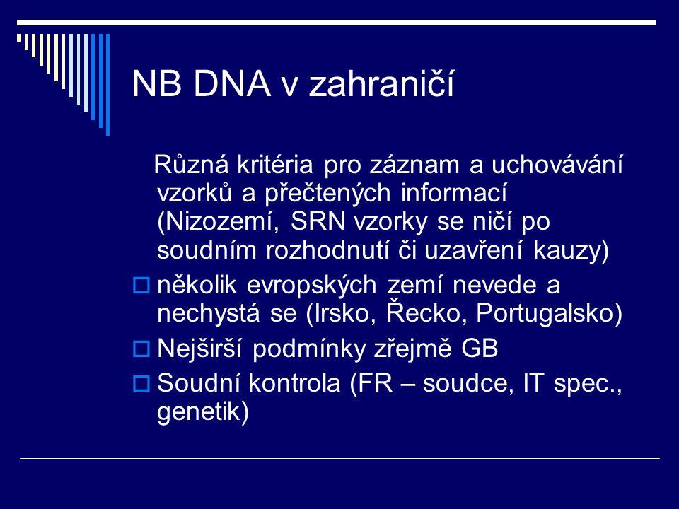 NB DNA v zahraničí