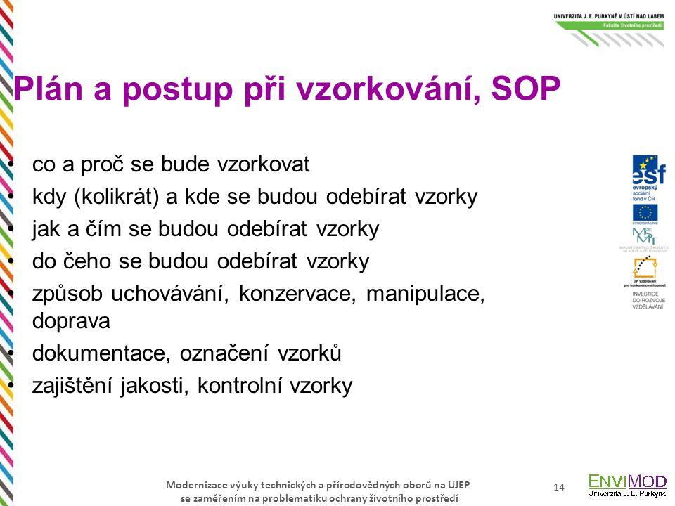 Plán a postup při vzorkování, SOP