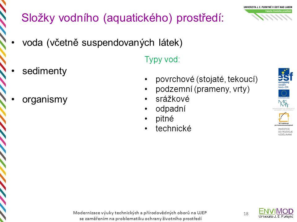 Složky vodního (aquatického) prostředí: