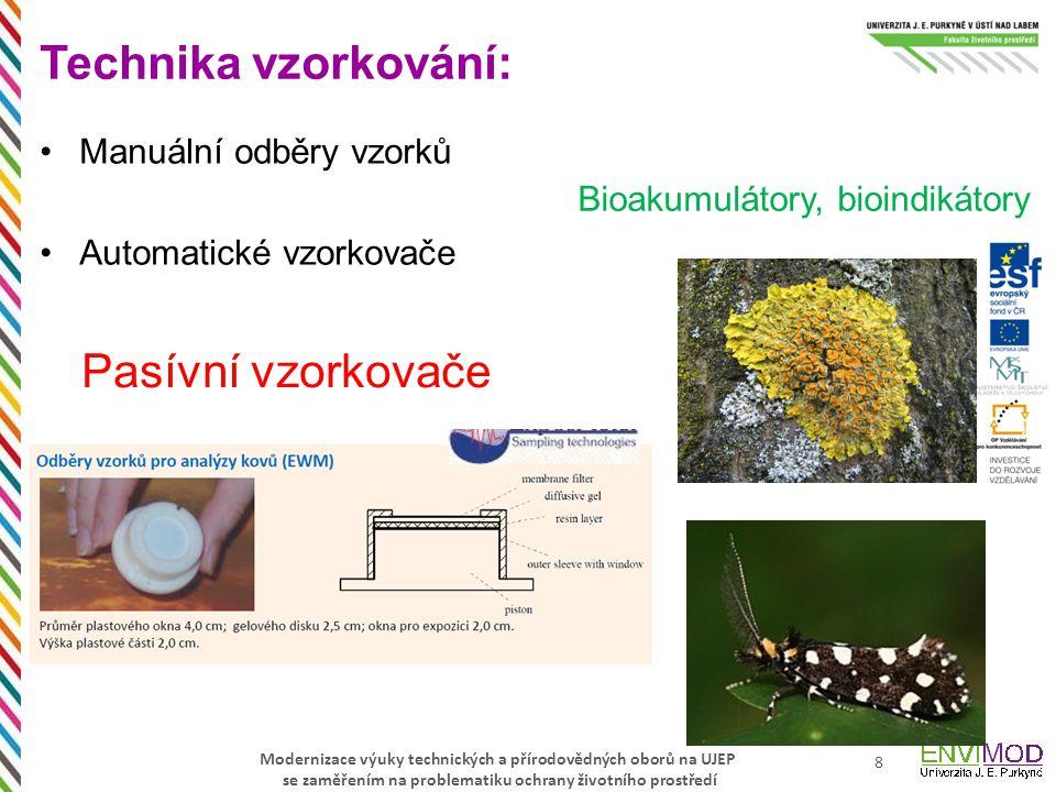 Bioakumulátory, bioindikátory