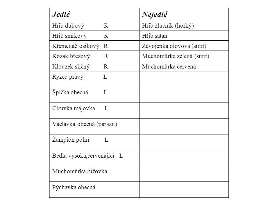 Jedlé Nejedlé Zástupci hub: Hřib dubový R Hřib žlučník (hořký)