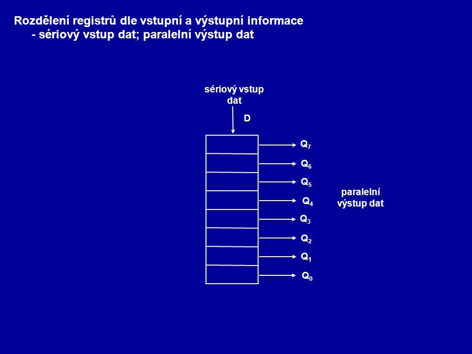 Rozdělení registrů dle vstupní a výstupní informace