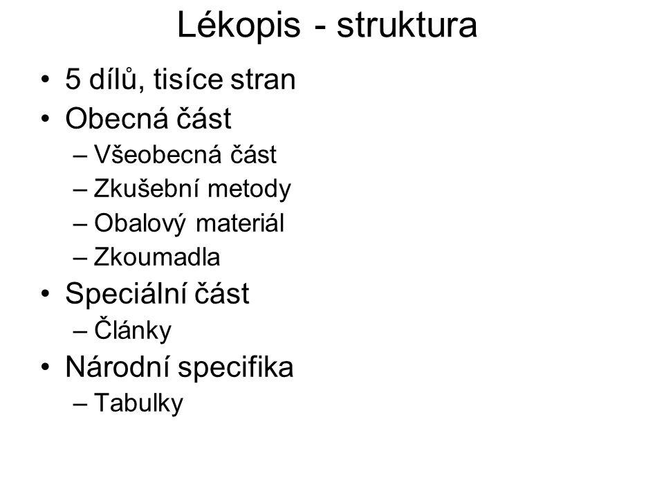 Lékopis - struktura 5 dílů, tisíce stran Obecná část Speciální část