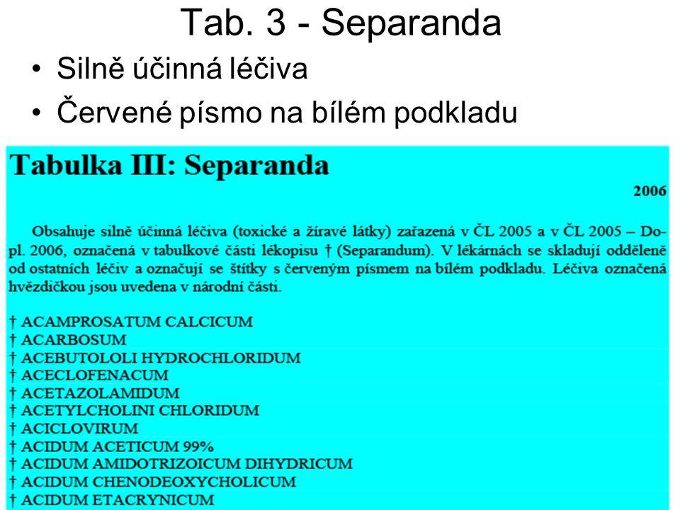 Tab. 3 - Separanda Silně účinná léčiva Červené písmo na bílém podkladu