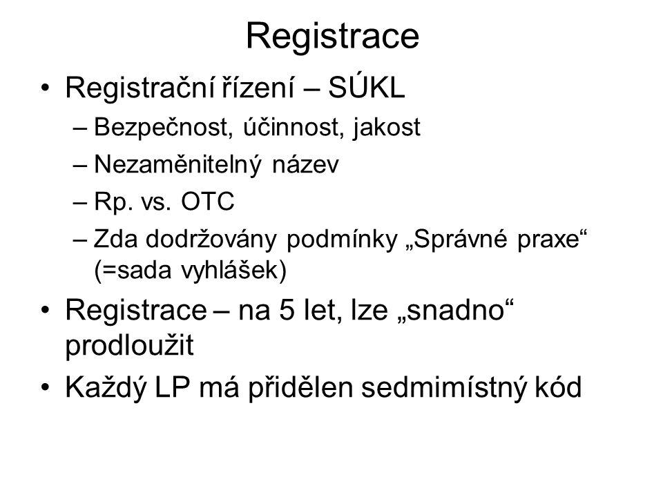 Registrace Registrační řízení – SÚKL
