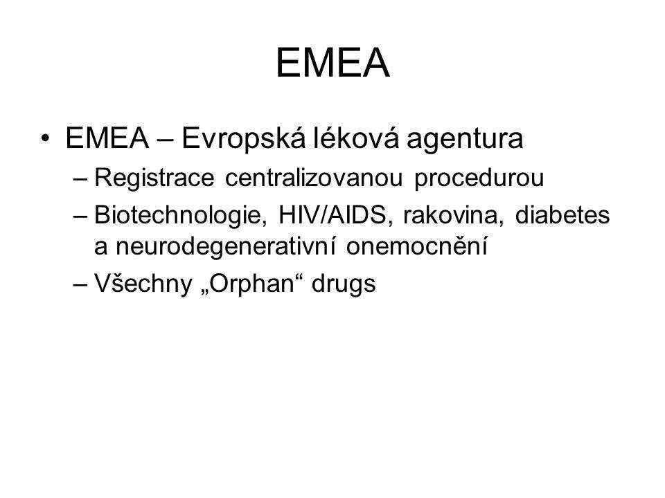 EMEA EMEA – Evropská léková agentura