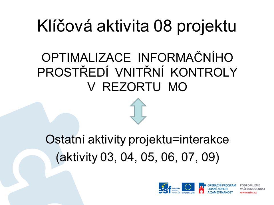 Klíčová aktivita 08 projektu