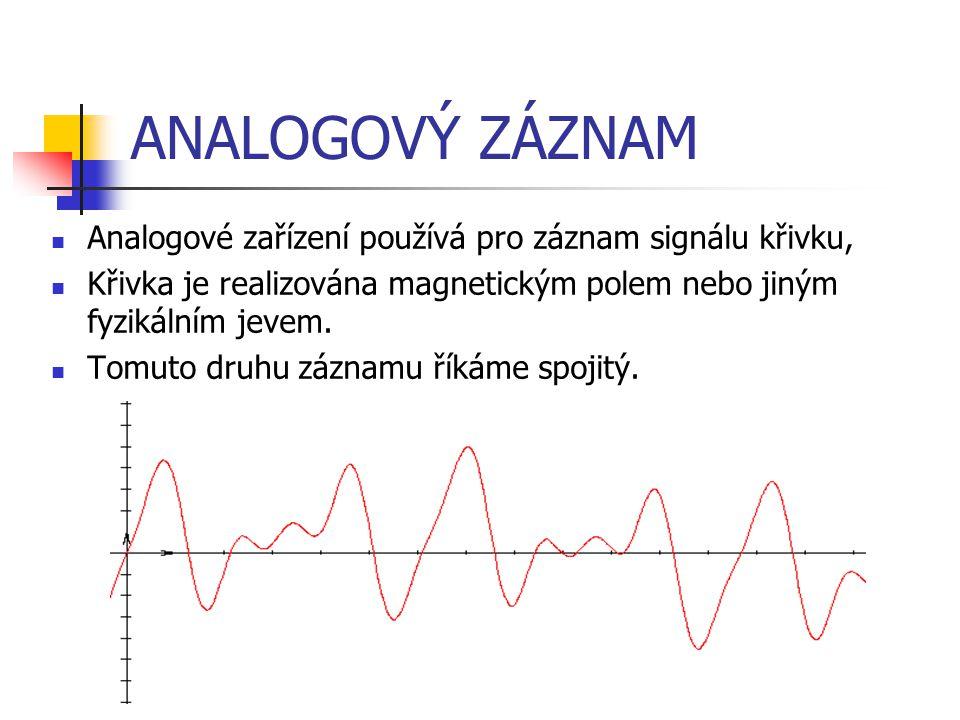 ANALOGOVÝ ZÁZNAM Analogové zařízení používá pro záznam signálu křivku,