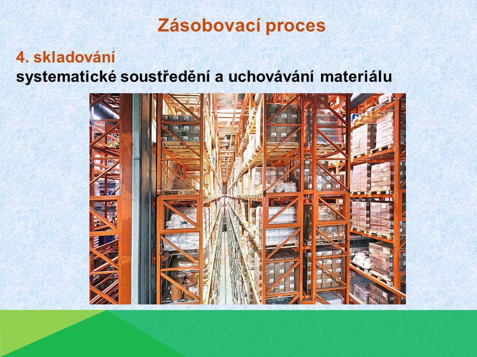 Zásobovací proces 4. skladování