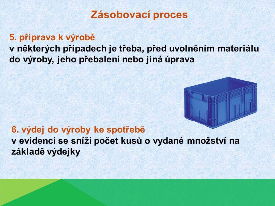 Zásobovací proces 5. příprava k výrobě