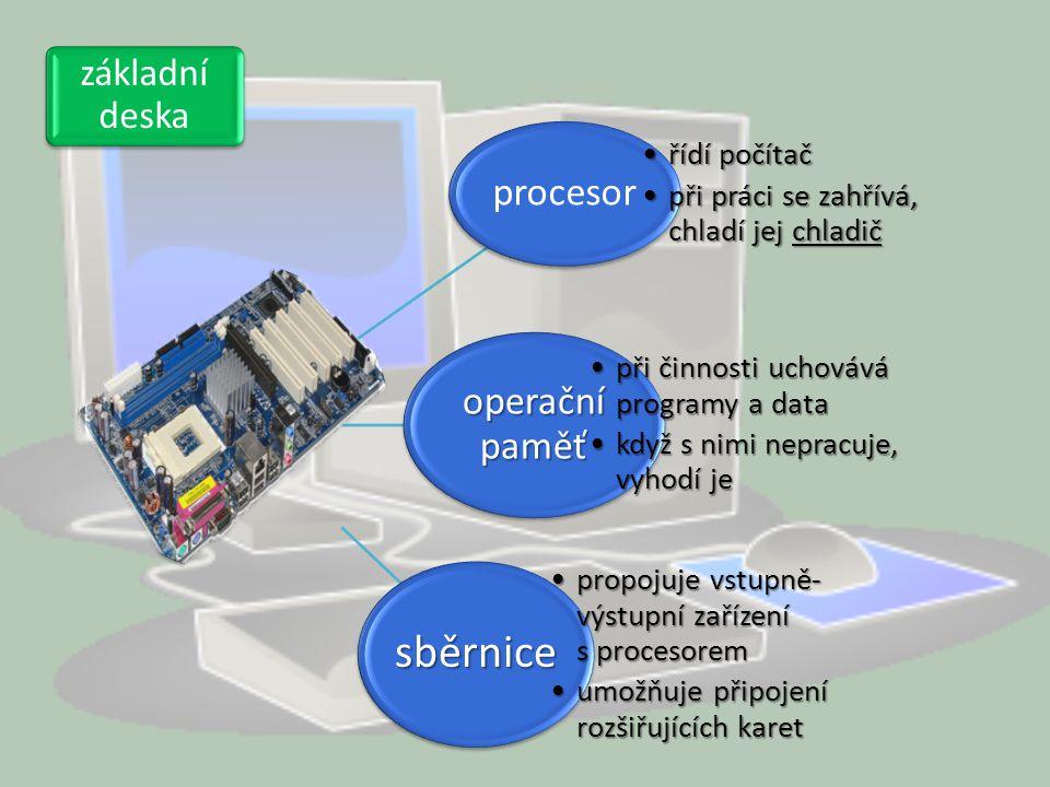 sběrnice procesor operační paměť základní deska řídí počítač