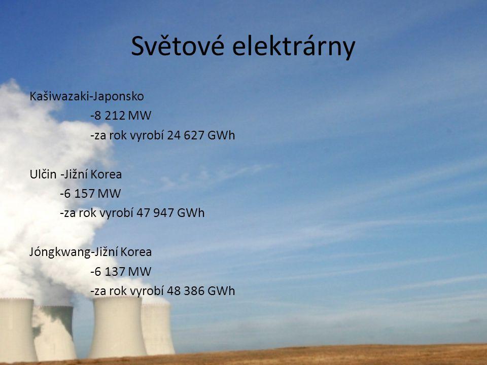 Světové elektrárny
