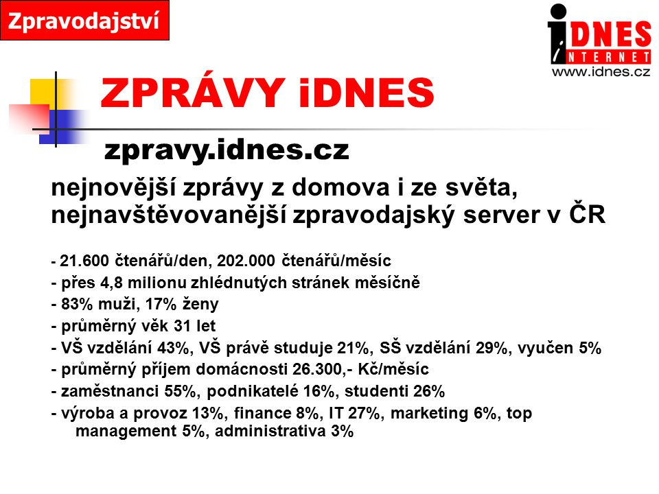 ZPRÁVY iDNES zpravy.idnes.cz nejnovější zprávy z domova i ze světa,