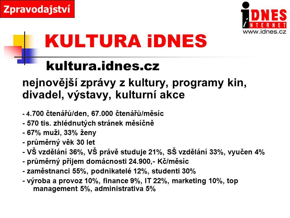 KULTURA iDNES kultura.idnes.cz