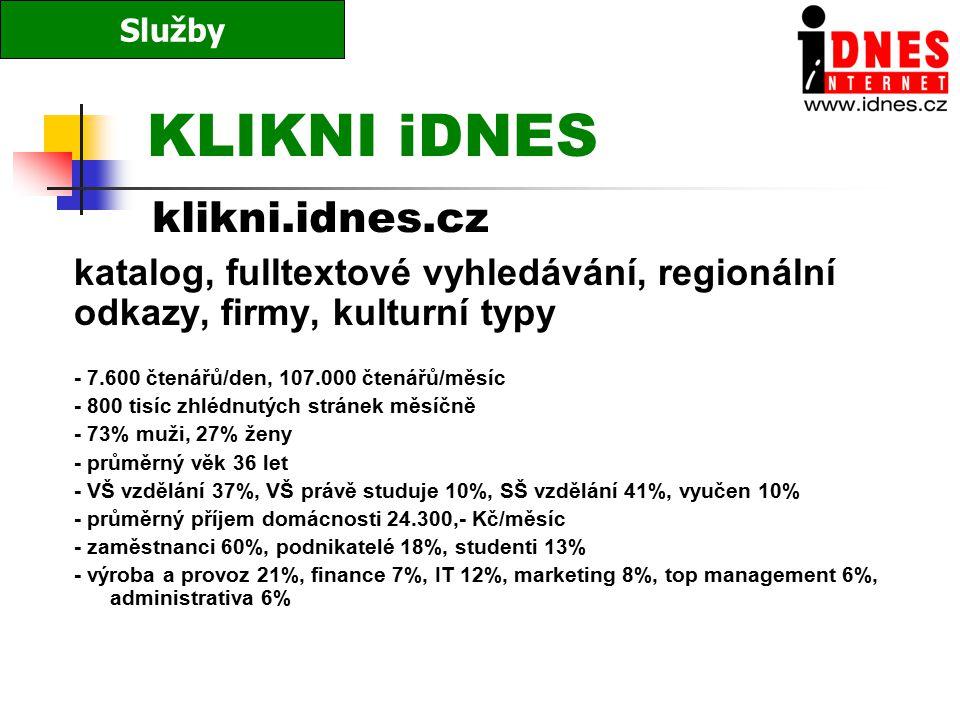 KLIKNI iDNES klikni.idnes.cz