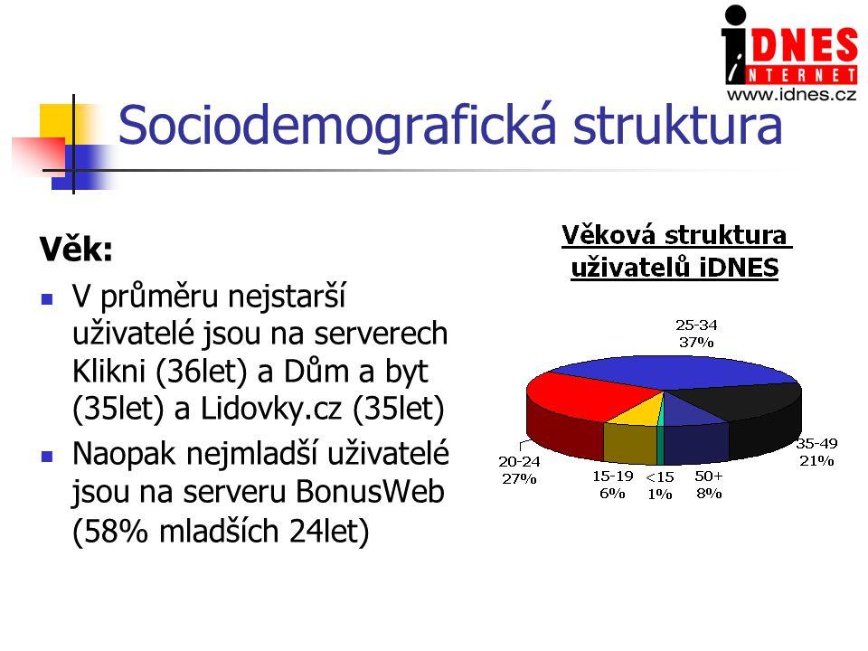 Sociodemografická struktura
