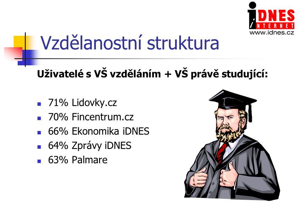 Vzdělanostní struktura