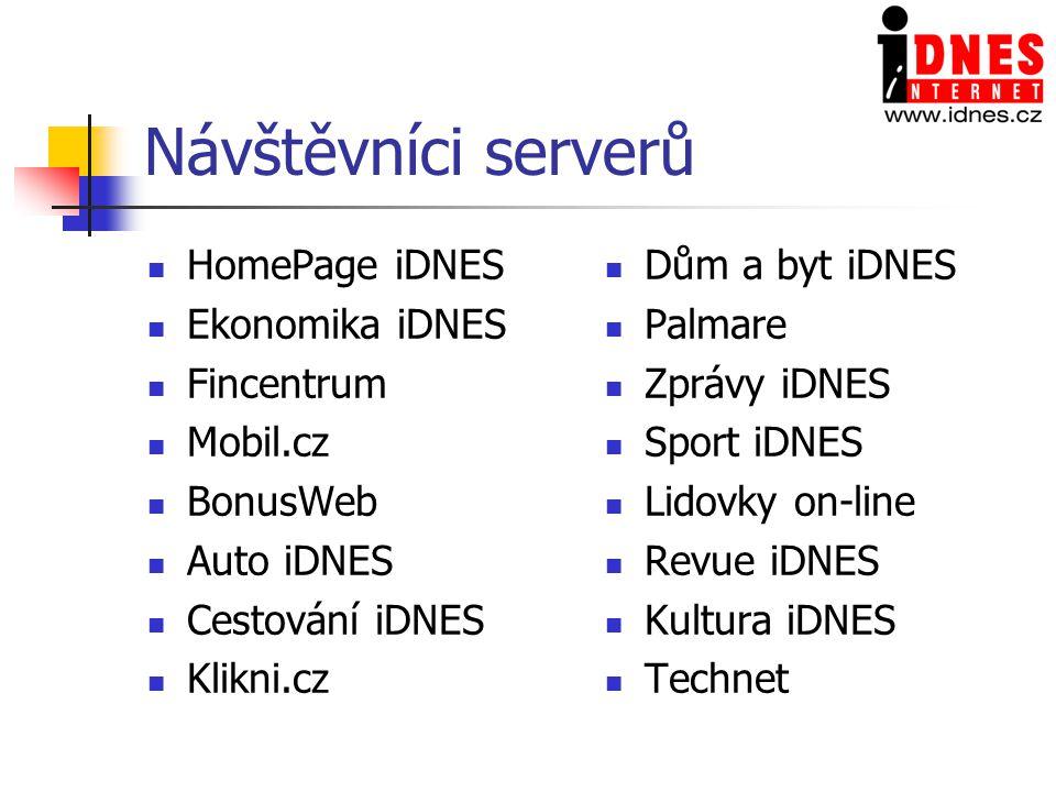 Návštěvníci serverů HomePage iDNES Ekonomika iDNES Fincentrum Mobil.cz